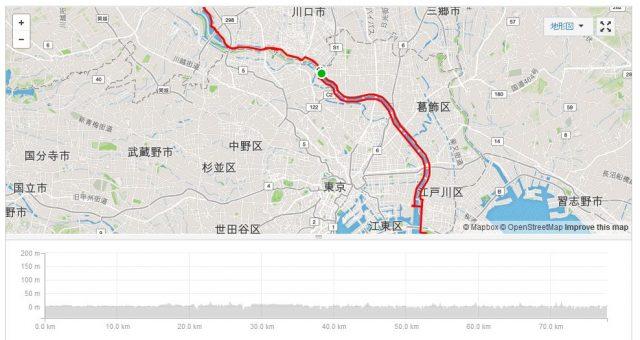 20160807サイクリング ルート